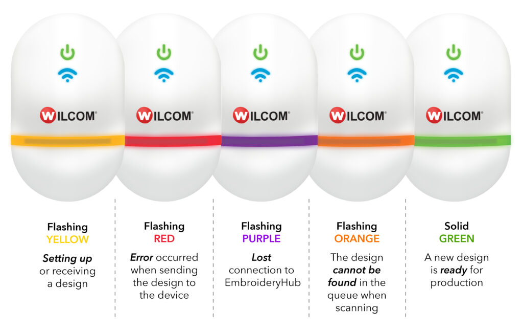 EmbroideryConnect LED light status update